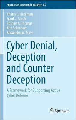 cyber-denial-deception-and-counter-deception