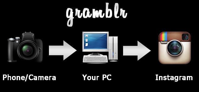 Cara upload foto ke instagram lewat komputer