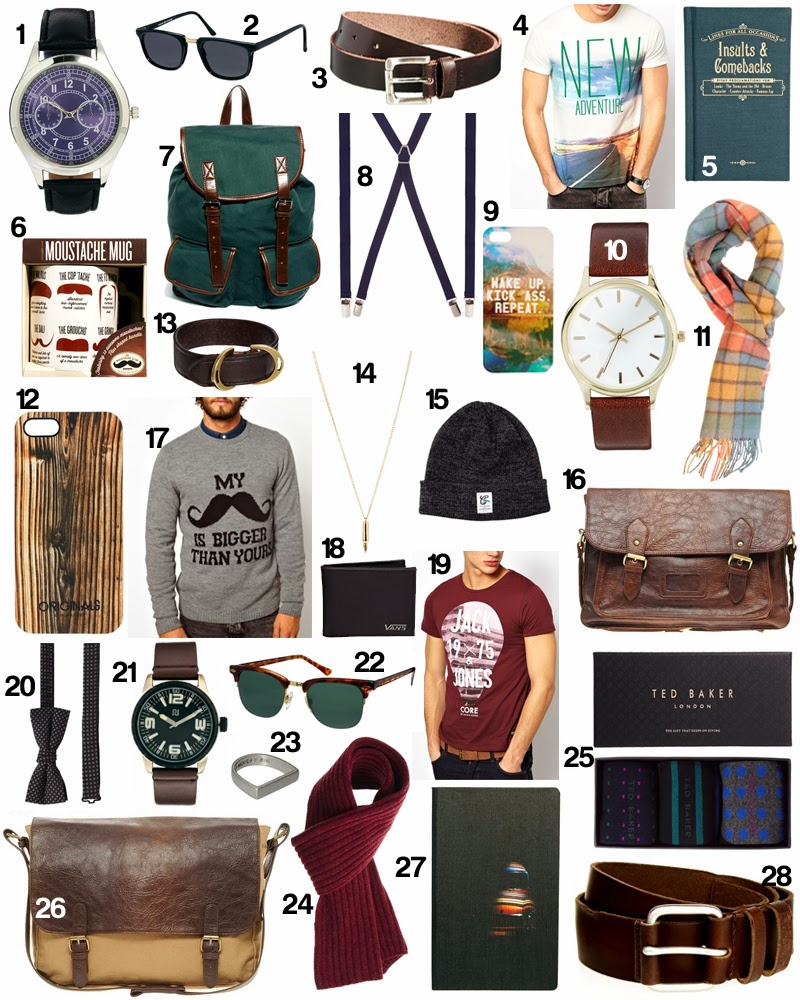 Christmas Gift Ideas For Men: Christmas Gifts Under $100 For Him And For Her