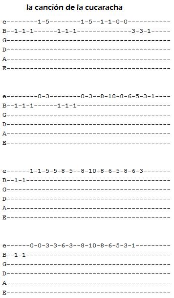 100 canciones faciles para guitarra acustica cursos de guitarra