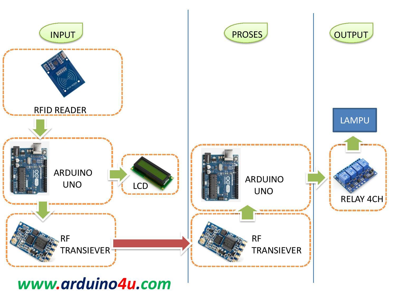 Projek elektronik arduino4u block diagram ccuart Gallery