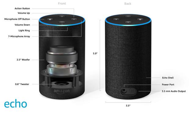 "alt=""teknologi canggih rumah tangga"""