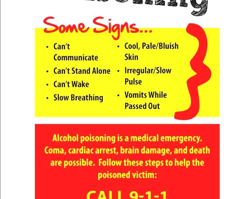 Alcohol Intoxication - How To Cure Alcohol Poisoning