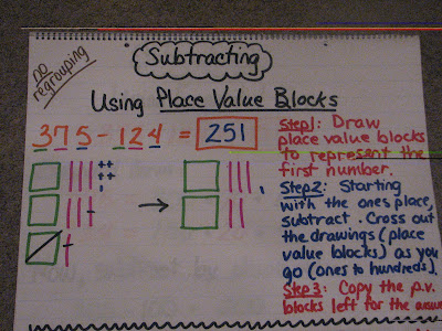 3rd grade grapevine how to subtract the common core way. Black Bedroom Furniture Sets. Home Design Ideas