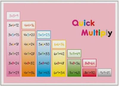 Resultado de imagen de quick multiply pdf