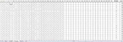 Software / Aplikasi Koreksi Soal PG (Pilihan Ganda) dan Soal Uraian Format Microsoft Excel