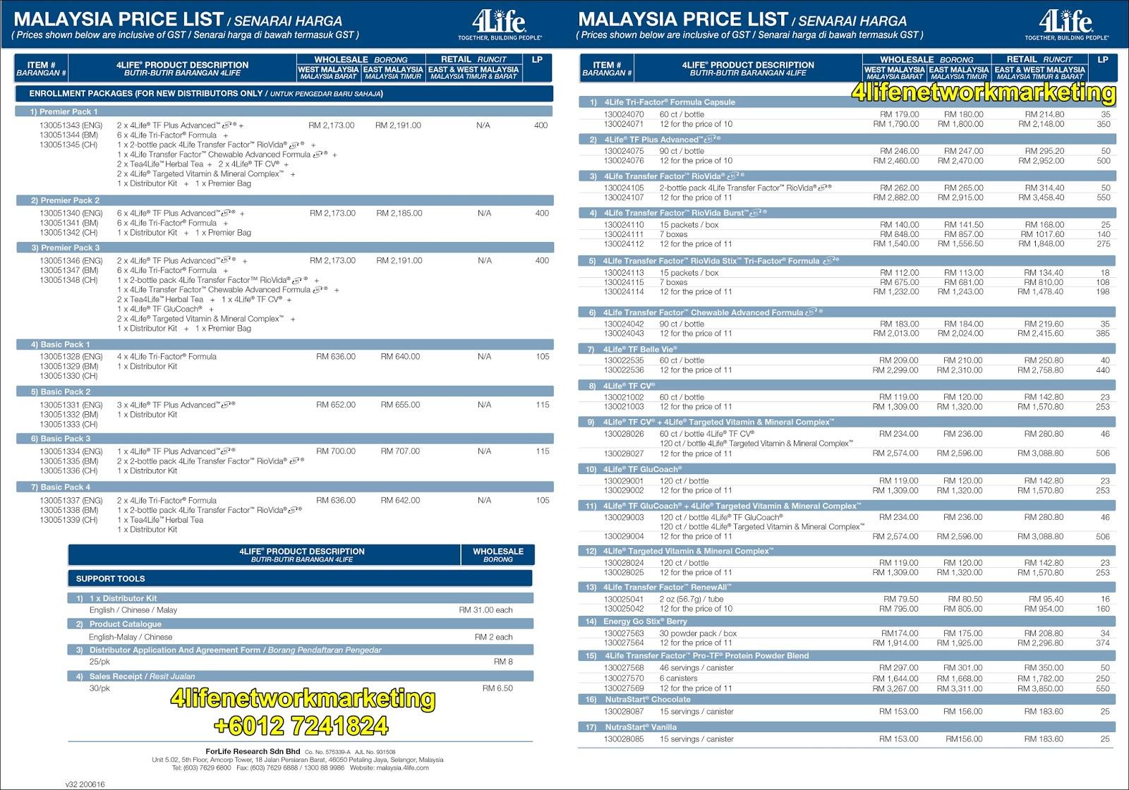 gambar Senarai Harga 4Life Malaysia (Termasuk GST) (1)
