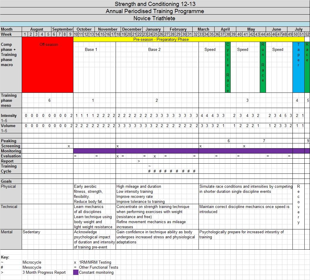 triathlon training calendar template - search results for training schedule template calendar