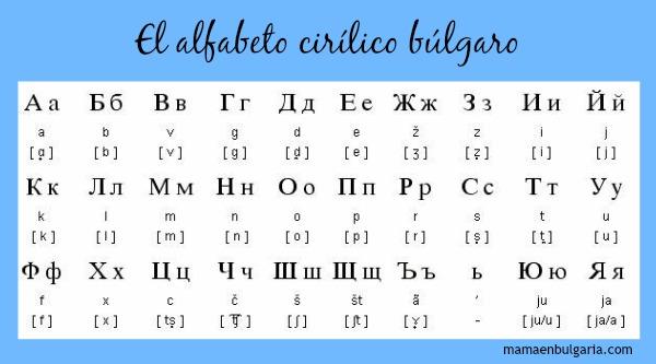alfabeto cirílico búlgaro