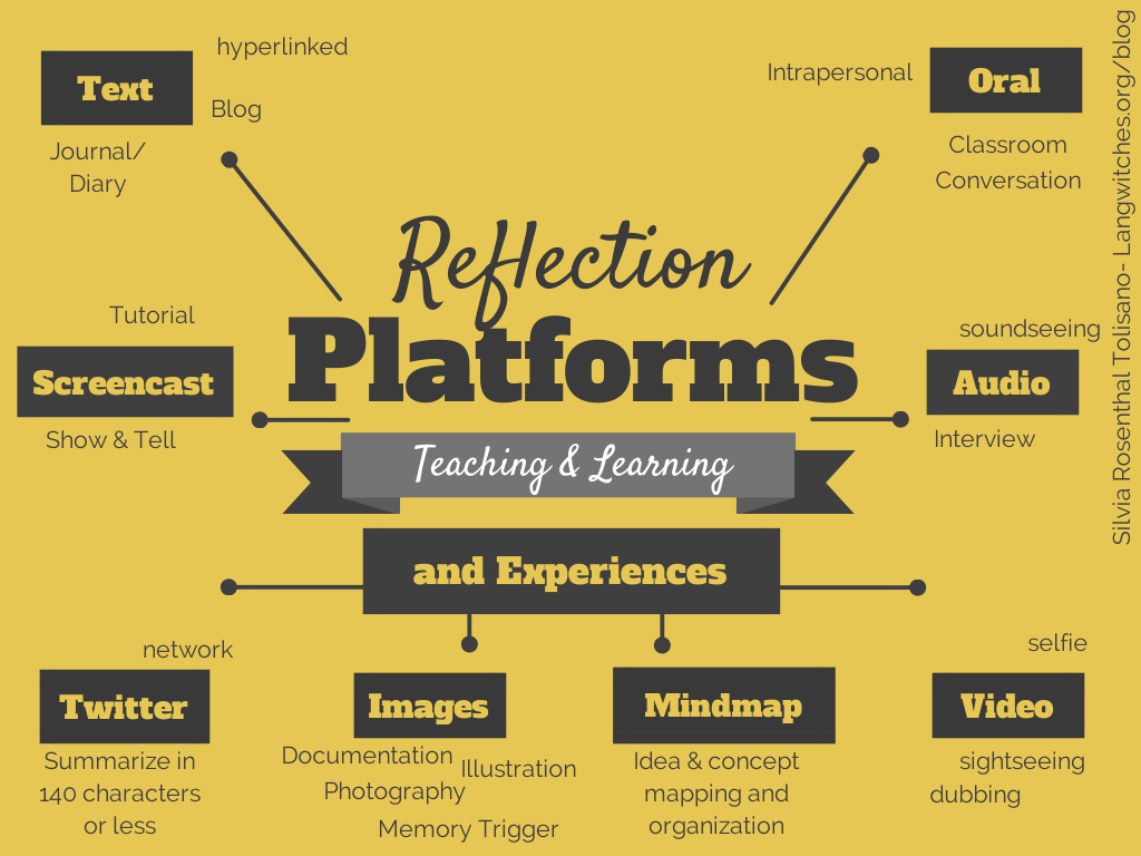 A Principal S Reflections Reflective Learning As The New