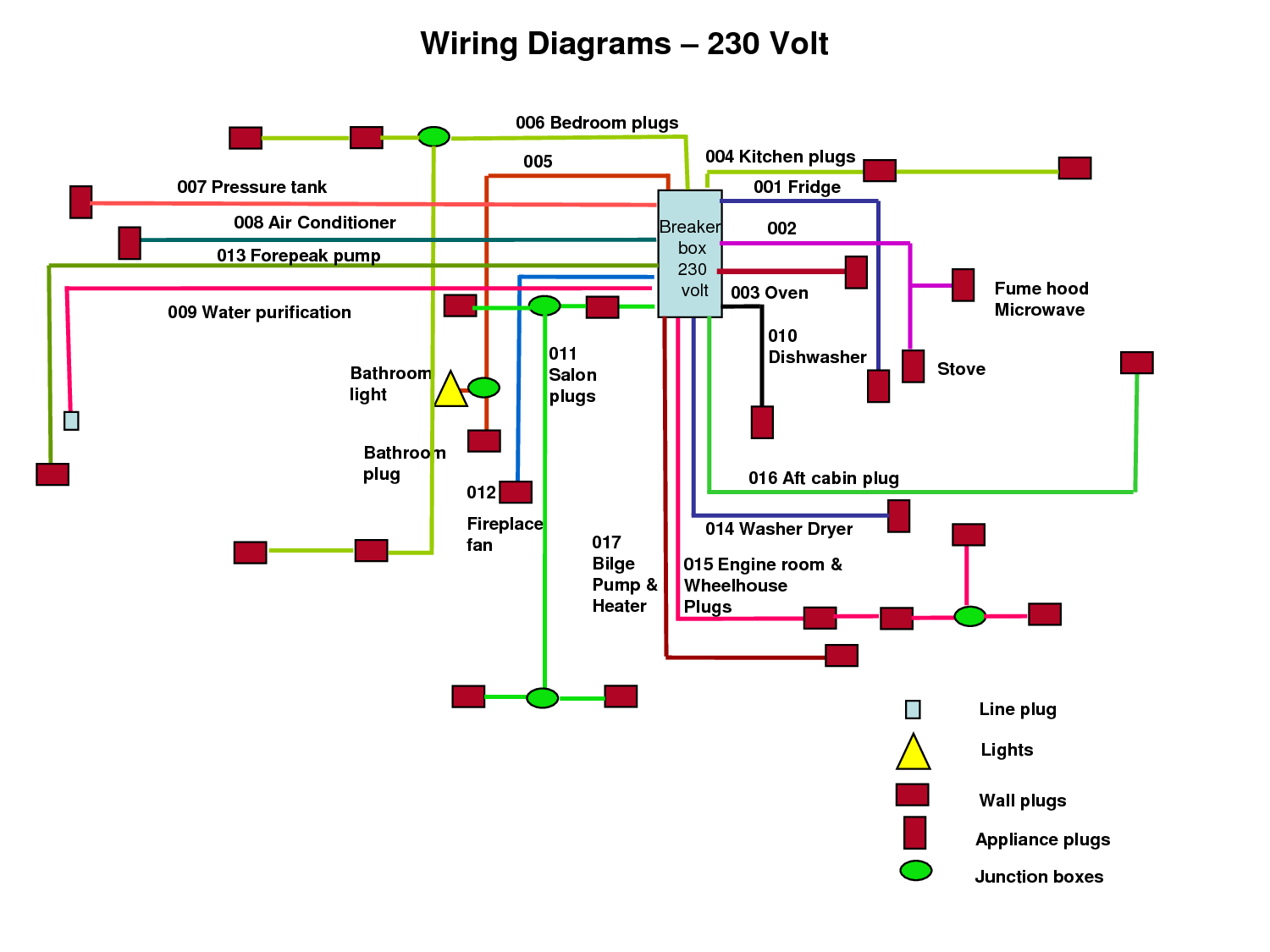 Electric Work: Wiring Diagram  230 Volt