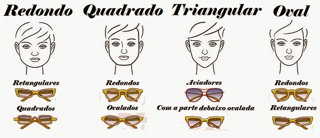 a21467797a588 Melhores Formatos de Óculos Para Cada Formato de Rosto   Calçados e ...