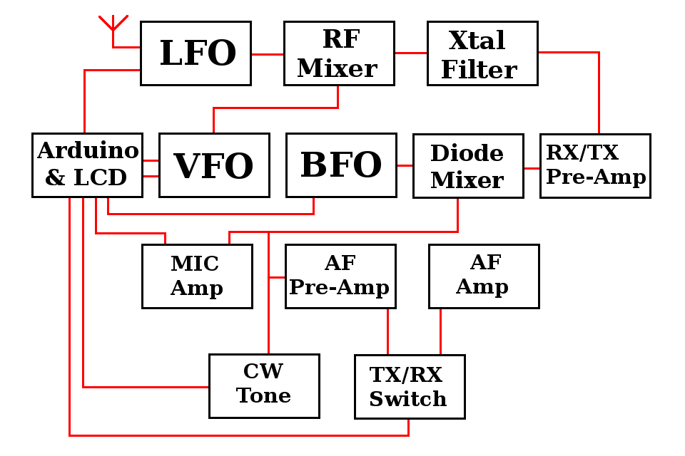 midland microphone wiring diagram microphone connector