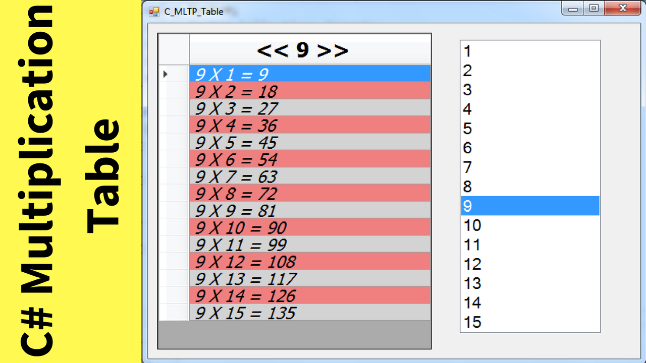Multiplication table program in java images periodic table images c multiplication table c javaphp programming source code c multiplication table gamestrikefo images gamestrikefo Choice Image