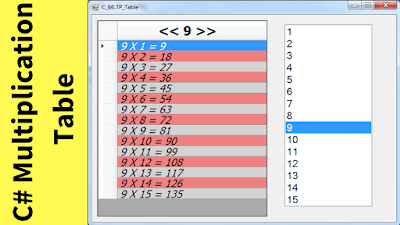 C# Multiplication Table