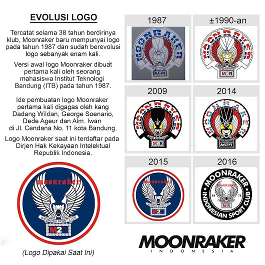 Evolusi Logo Moonraker Indonesia - Moonraker Indonesia