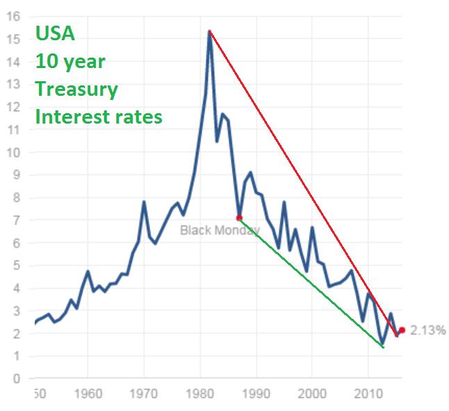 Forex tax rates