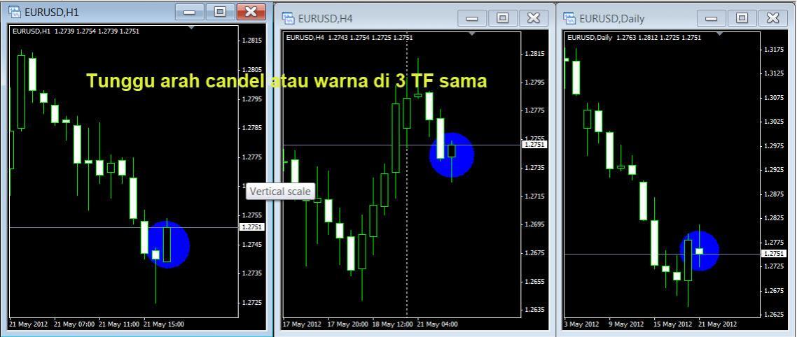 kejuaraan perdagangan forex indonesia