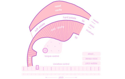 Simple pink and white cut away diagram of the vocal systems of a human.