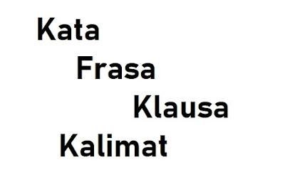 contoh kata, frasa, klausa, kalimat