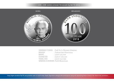 uang baru NKRI 100