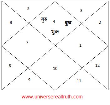 Saraswati-Yog3