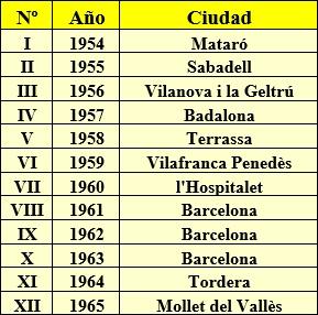 Antecedentes de la XIII Fiesta Provincial del Ajedrez 1966