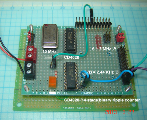 FongEye: Guzunty Pi 8p8i core PWM clock frequency selection