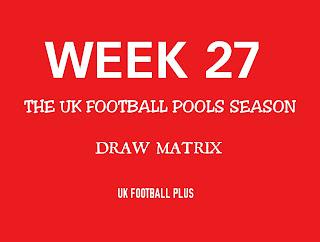 UK football draws on coupon