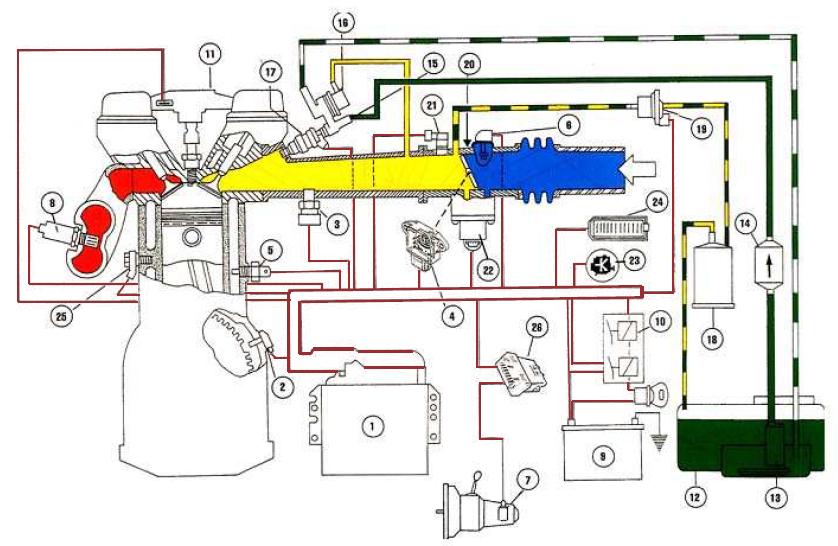 schema electronique electrique montage realisation electronique automobile principe de. Black Bedroom Furniture Sets. Home Design Ideas