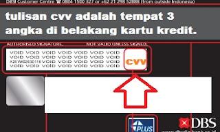 CVV kartu kredit digibank