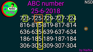 kerala lottery guessing 25-06-2018 by Raja Naina abc win win W-466