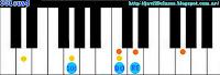 acorde de piano, organo o teclado sus4 suspendido en cuarta