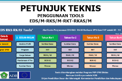 Download Juknis dan Tools EDS/M-RKS/M-RKT-RKAS/M