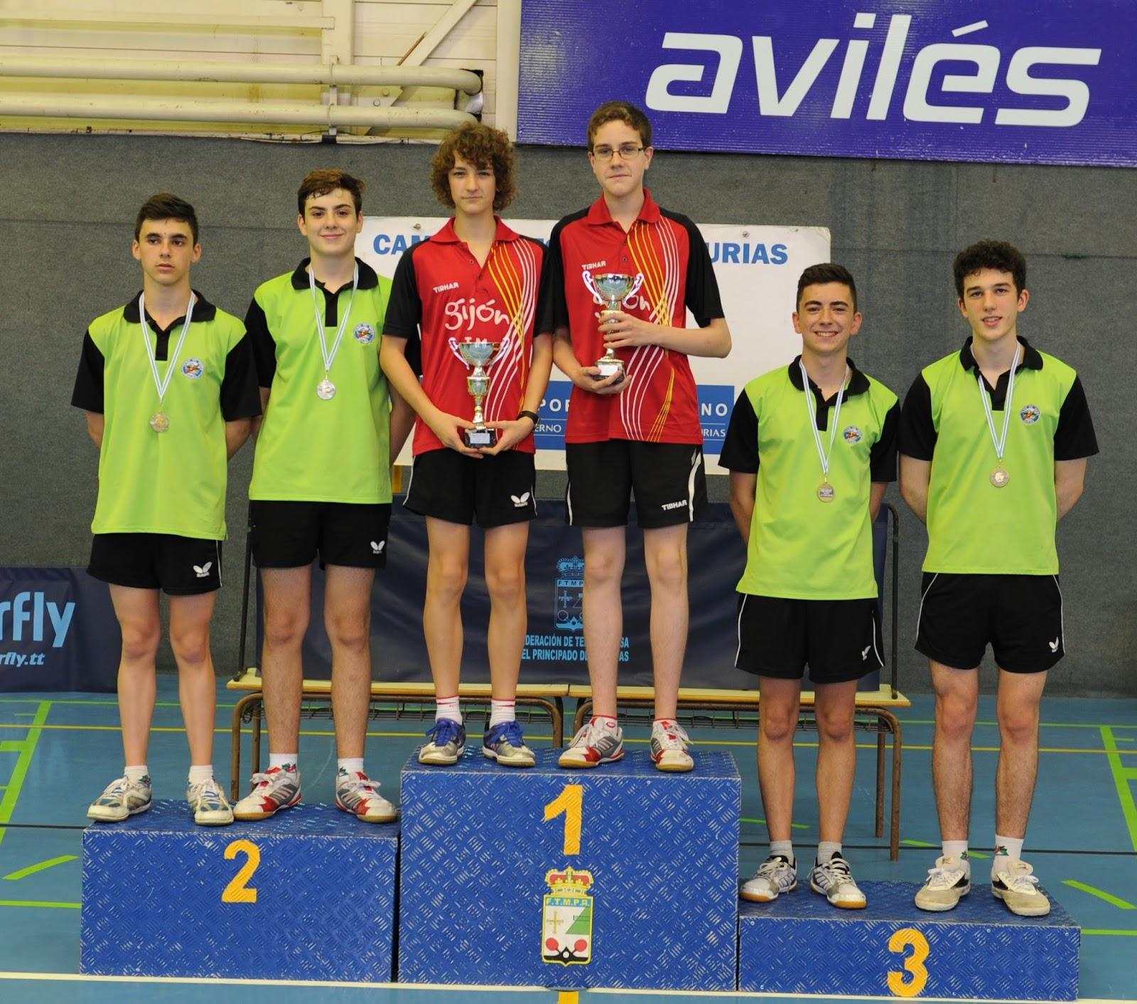 Federaci n de tenis de mesa del principado de asturias campeonato de asturias juvenil - Aviles tenis de mesa ...