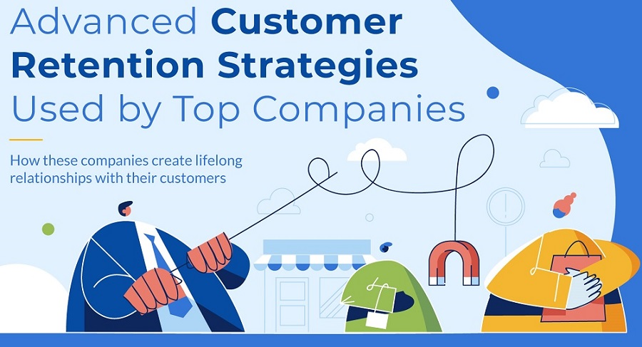 Everything about Customer Retention Strategies, Formula, and Tips