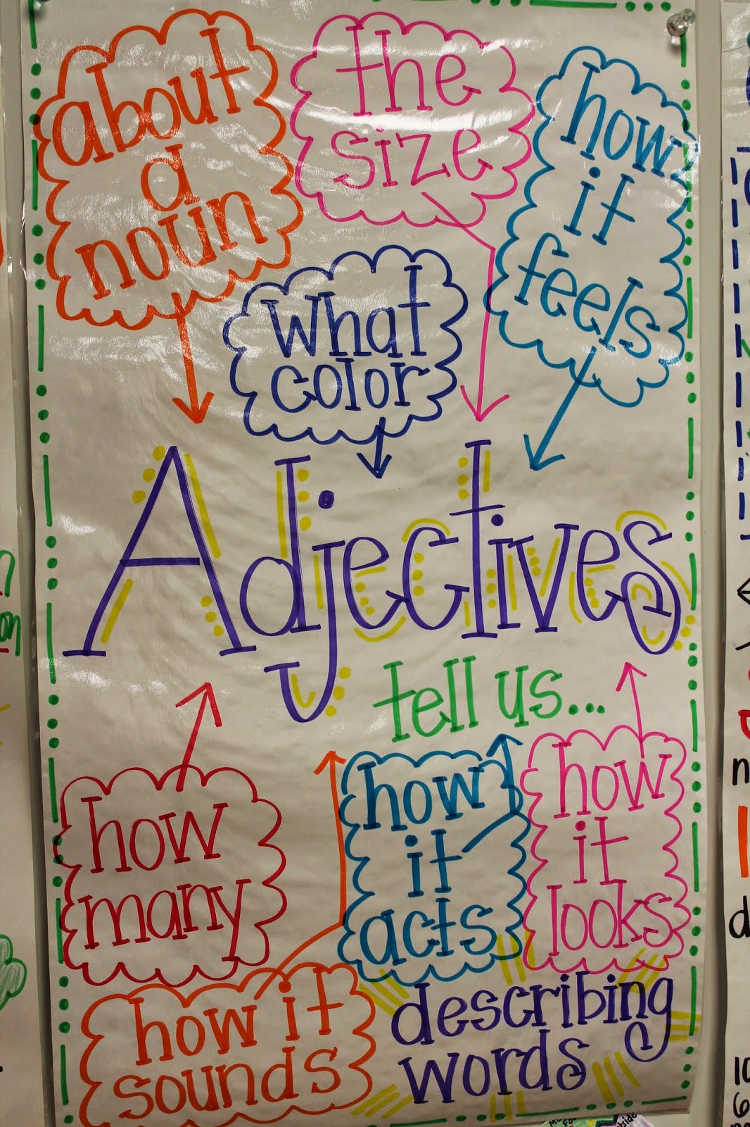 Adventures Of First Grade Classroom Recaps