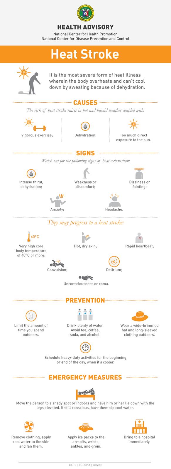 Heat Stroke Infographic