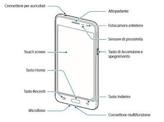 Samsung Galaxy J3 e consumo eccessivo batteria: le