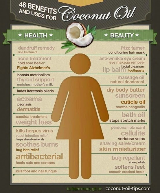 hover_share weight loss - 46 benefits and uses for coconut oil