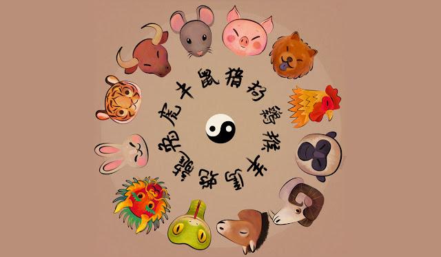 Los signos que cerraran el año con éxitos según el horóscopo Chino