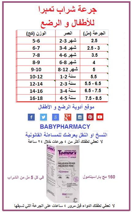 تمبرا 174 شراب موقع أدوية الرضع و الأطفال Kanayati 174