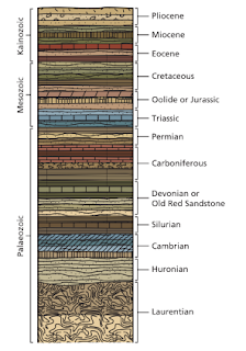 Teori Penciptaan Batuan Bumi dari Masa ke Masa, Misteri yang Belum Terpecahkan