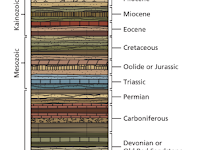 Teori Penciptaan Batuan Bumi dari Masa ke Masa : Teori Special Creation, Teori Catastrophism, Teori Neptunisme, dan Teori Plutonisme