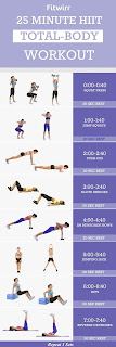 http://www.fitwirr.com/media/2015/09/25/25-min-hiit-workout.jpg