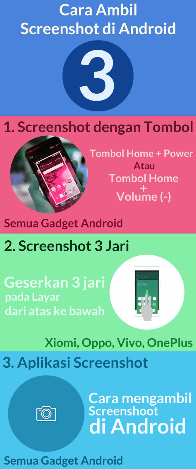 Infografis screenshot, infografis screenshot android, screenshot di android
