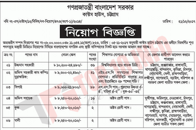 Chittagong Custom House Jobs Circular-2017