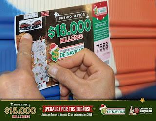 Lotería Extra de navidadsabado 22 de diciembre de 2018
