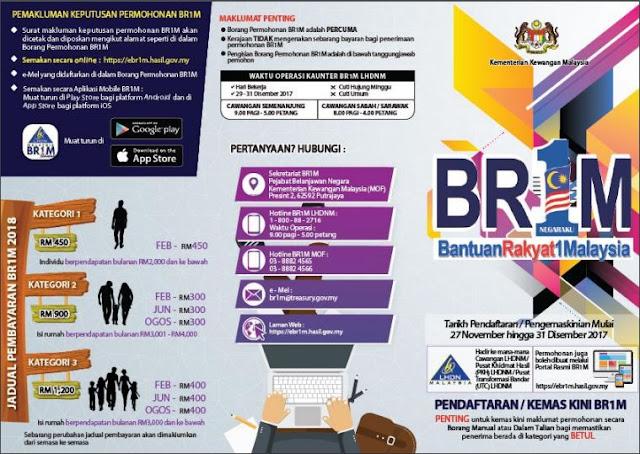 BR1M, br1m, brim, bantuan rakyat 1 malaysia, SYARAT KELAYAKAN BR1M 2018, Tarikh Daftar, Kemaskini Dan Jaduan Bayaran BR1M 2018, cara mendaftar BR1M, salinan dokumen untuk mendaftar dan kemaskini BR1M, Sebab-sebab permohonan BR1M gagal, Jadual pembayaran BR1M 2018, tarikh bayaran BR1M 2018, jadual pembayaran BR1M 2018