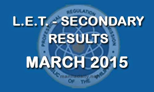 LET Results 2015 (Secondary) Passers (March 2015) | A, B, C